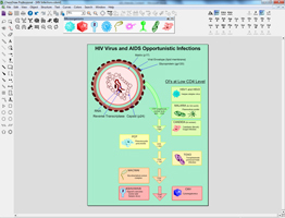 Figure 3: ChemDraw Professional contains a full suite of biological entities and drawing aids that are used to produce pathways and mechanism diagrams.