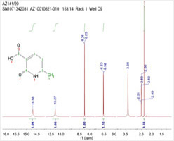 Figure 2: Mnova ChemDraw edition allows processing and analysis of 1D NMR direct from your desktop.