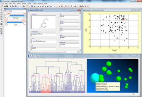 Figure 4: ChemFinder used to explore a set of compounds imported from an SDfile with a forms-based view of the data augmented with scatter plots, filters and clustering on any field.